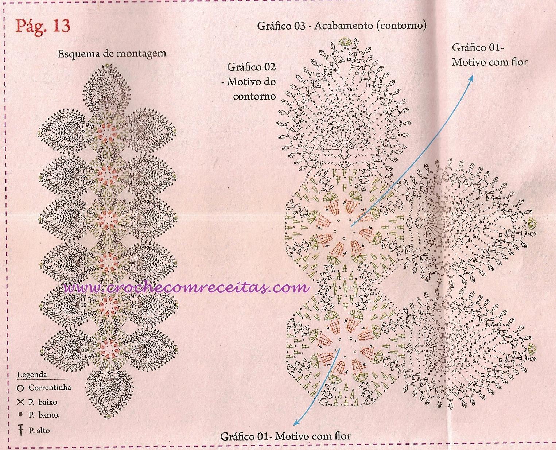 Www Croche : caminho de mesa com anan?s e flores de croche em croche com receitas