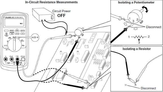 87V Fluke multimeter measuring resistance set-up
