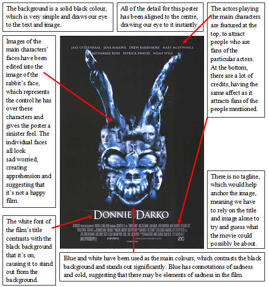 lucy bennett a2 media studies coursework blog research 39 donnie darko 39 poster analysis. Black Bedroom Furniture Sets. Home Design Ideas