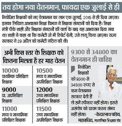 Bihar Niyojit Shikshak News Pay scale Announcement 2015
