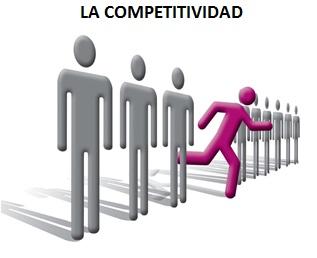 La-Competitividad