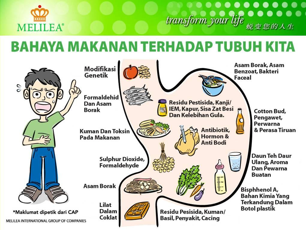 Makanan Untuk Hidup Sehat