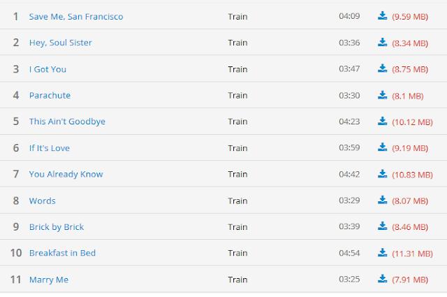 Download Album Train Save Me San Francisco Full Album