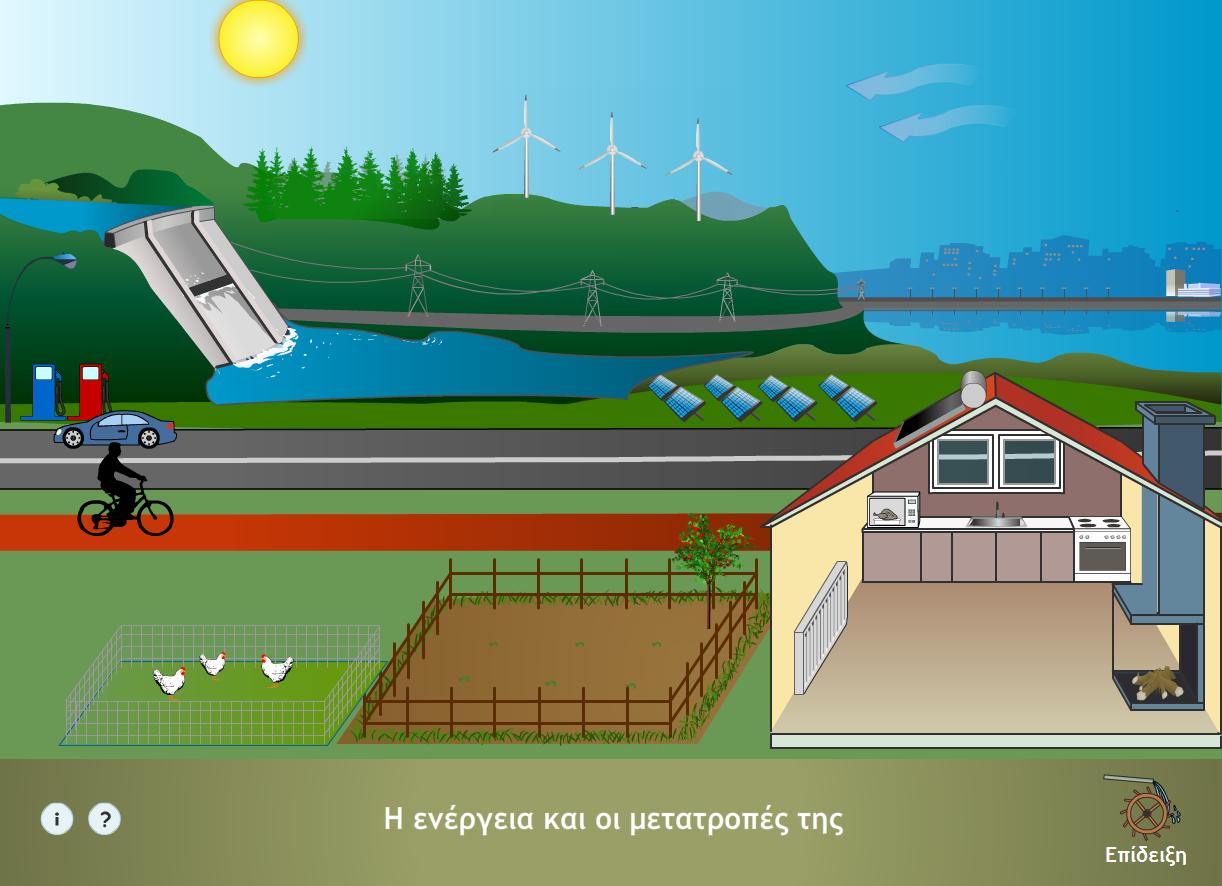 http://ebooks.edu.gr/modules/ebook/show.php/DSGL101/560/3669,15928/extras/Experiments-Simulations/kef1_energyForms.swf