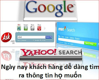 Tầm quan trọng của internet marketing