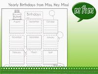 Miss, Hey Miss! yearly birthdays document