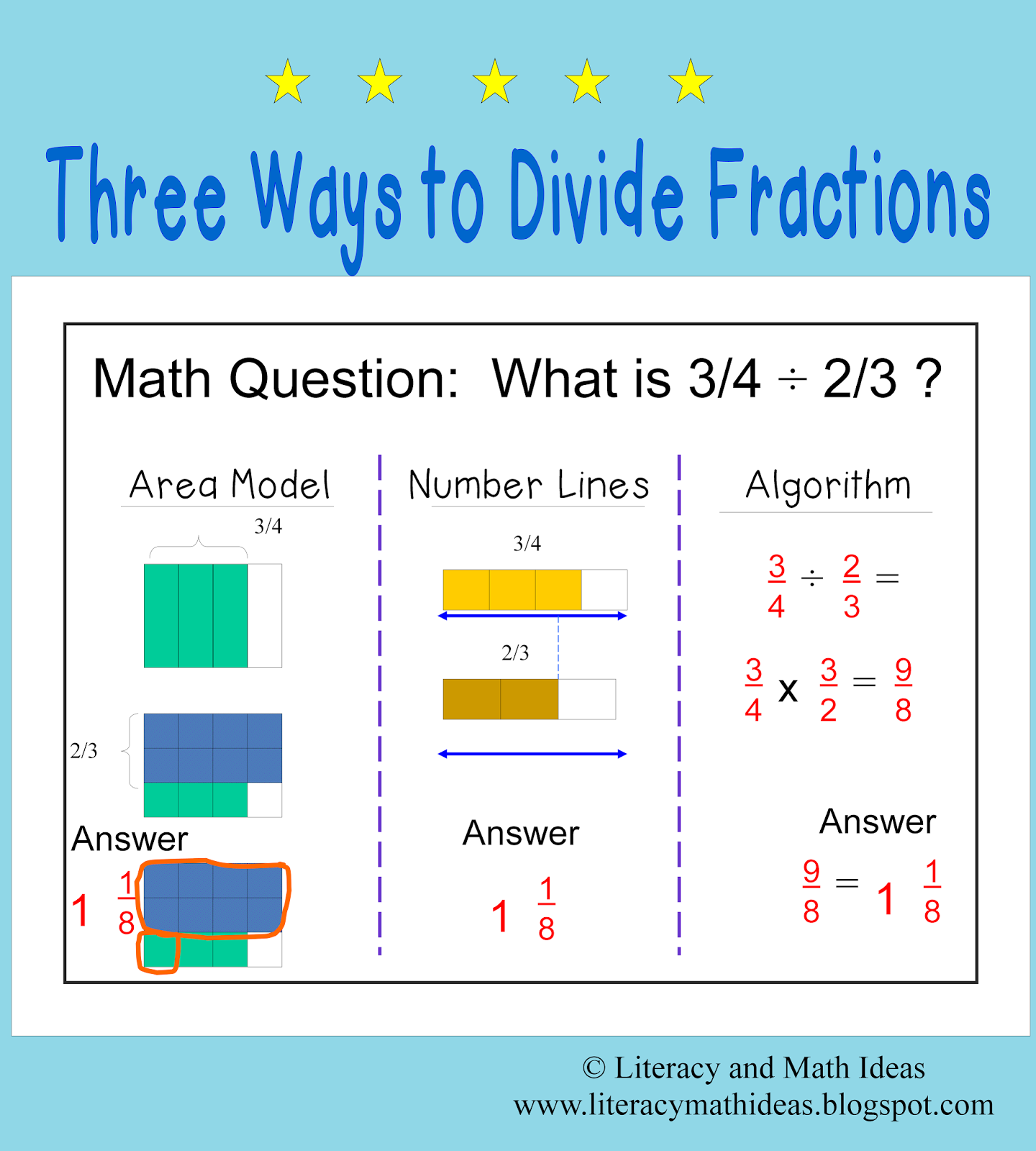 literacy math ideas three ways to divide fractions. Black Bedroom Furniture Sets. Home Design Ideas