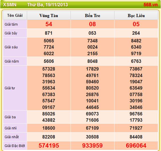 %252525252581n%252525252BNam in Xs mien trung truc tiep minh ngoc