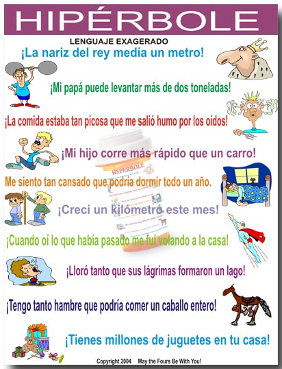 Language Arts and Math Classroom Poster & Teaching Aids: Spanish ...