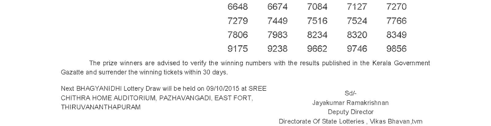 BHAGYANIDHI Lottery BN 206 Result 25-9-2015