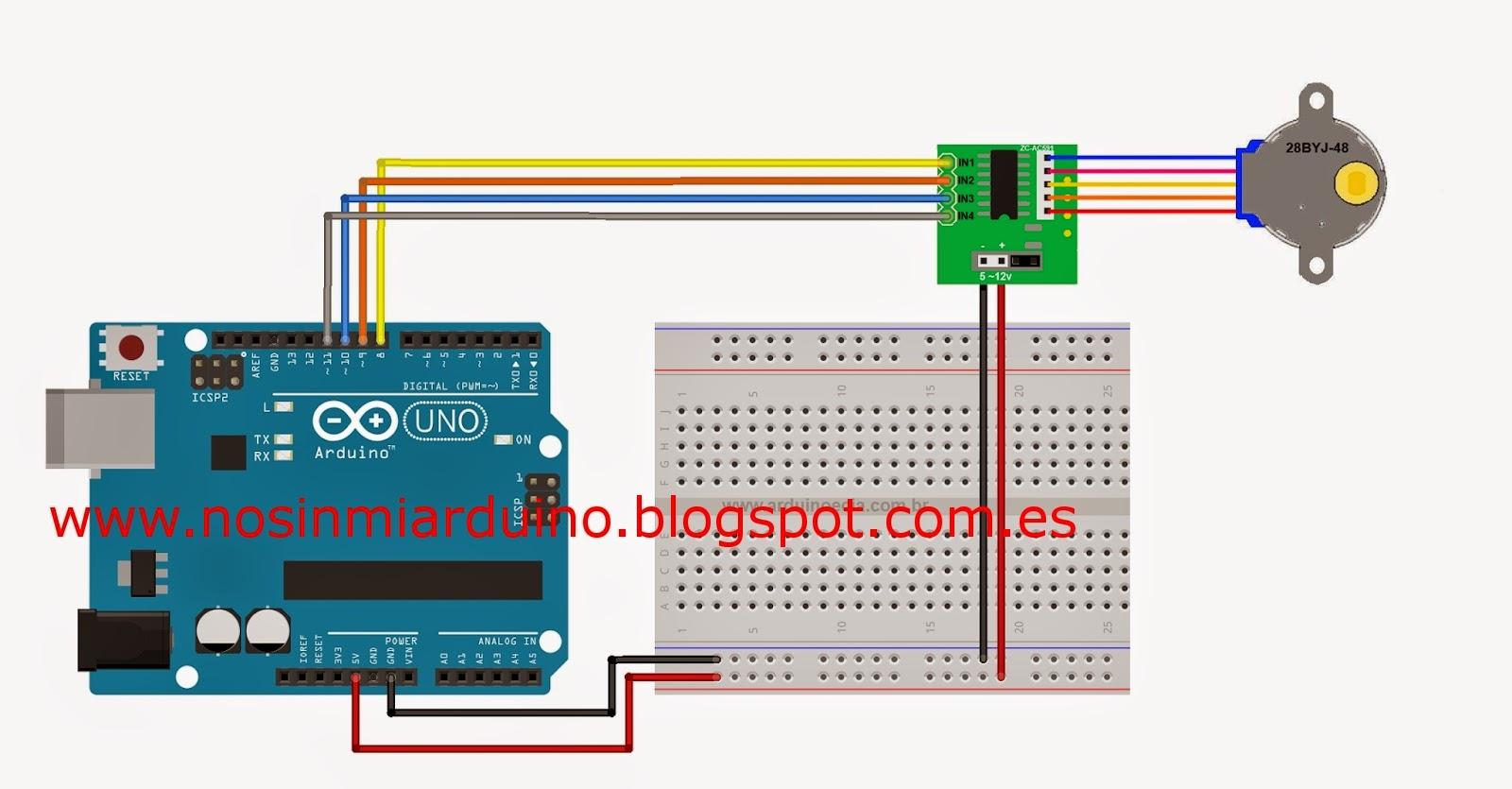 ProgramaciÓn y robÓtica control de un motor paso a