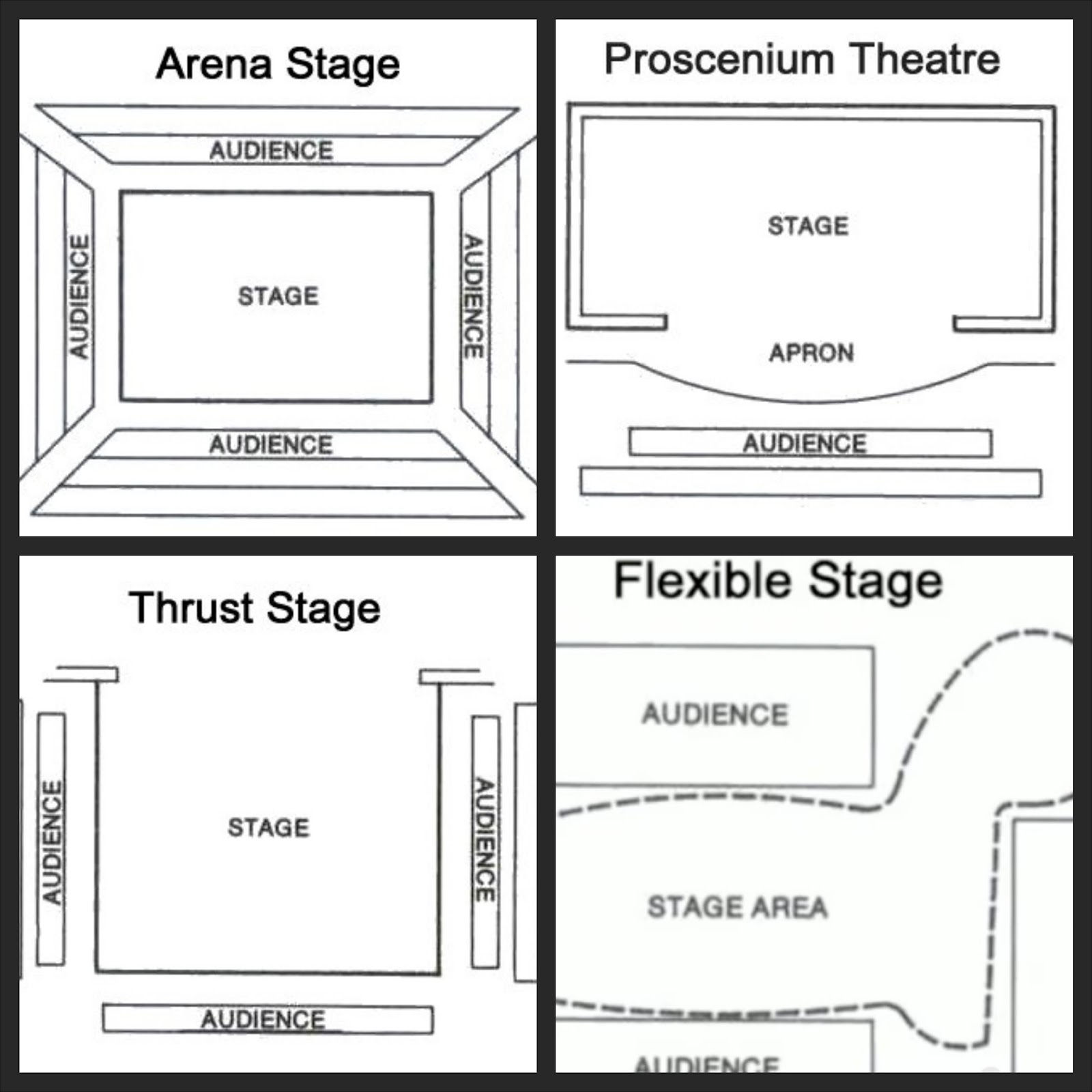 Velcro and glue guns tech art stage types
