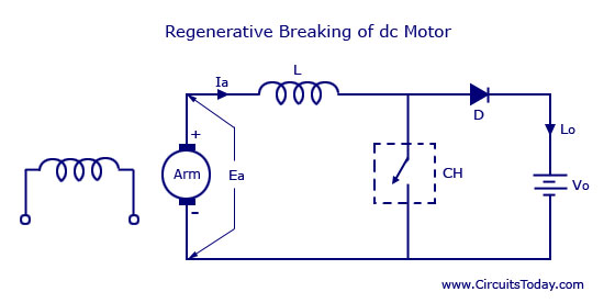 Ac motor speed picture ac motor regenerative braking for Regenerative dc motor control
