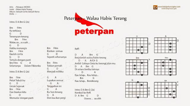 kunci gitar Peterpan Walau Habis Terang