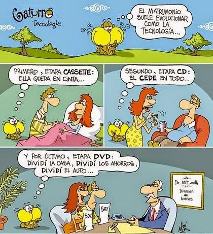 evolucion del Matrimonio