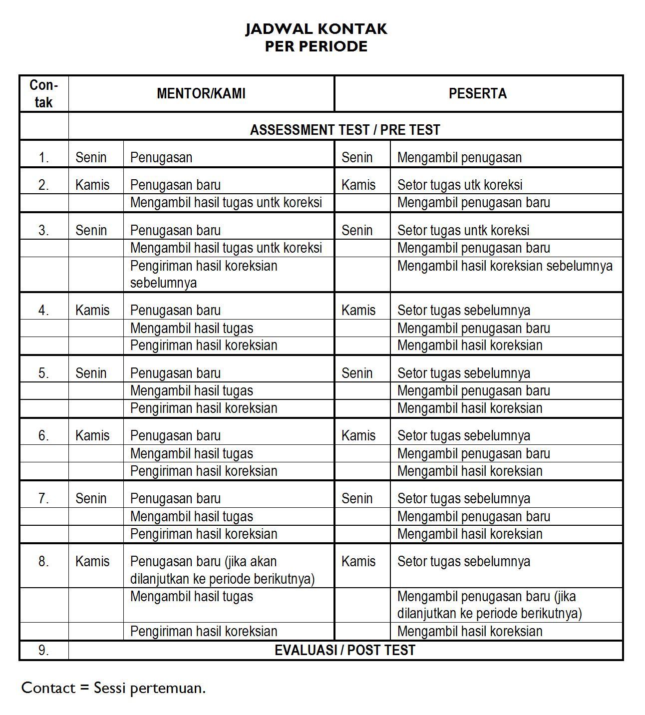 Materi Pembelajaran Bahasa Inggris Untuk Kelas Dan Doc
