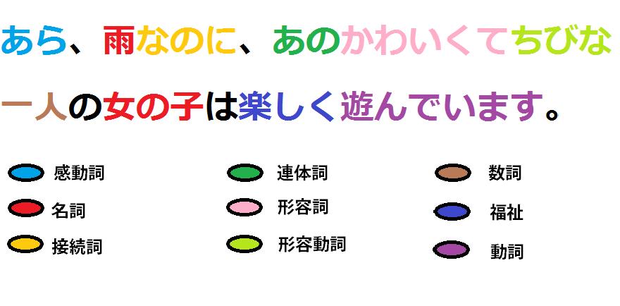 Hujan Dalam Bahasa Jepang Kata Dalam Bahasa Jepang
