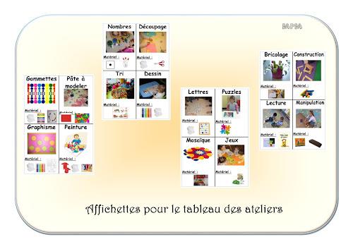 Affiches organisation des ateliers en maternelle