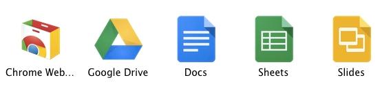 Google Docs U0026 39 Identity Problem