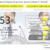 Sondaggio Lorien Consulting - Gli italiani e il governo