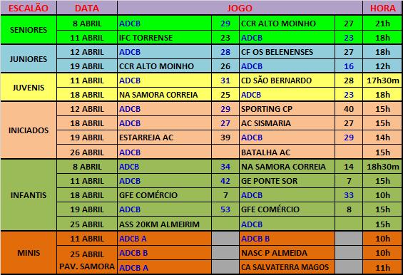 AGENDA - JOGOS OFICIAIS - ABRIL 2015