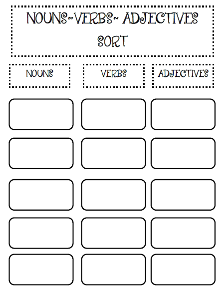 Printables Noun Verb Adjective Adverb Worksheet noun verb adjective adverb worksheet davezan nouns verbs adjectives first grade kathy griffin s teaching