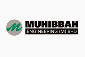 Logo Muhibbah Engineering