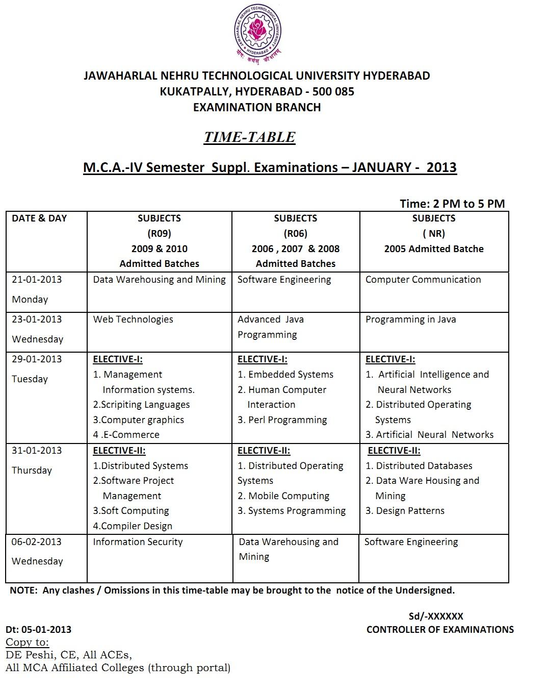 Jntuh mca sem 4 jan 2013 exam timetable for Rtmnu time table 4th sem