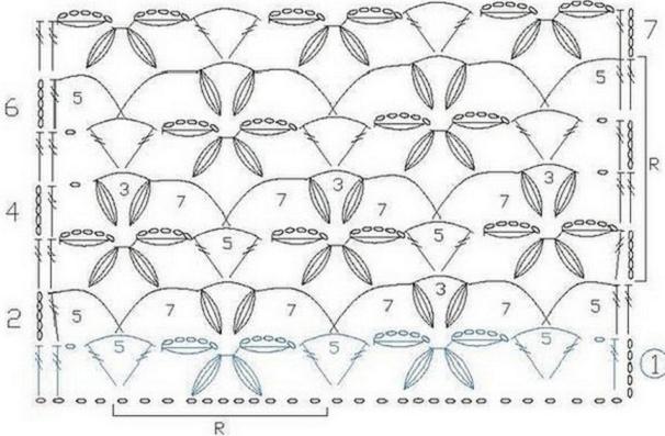 Схема пышный цветочный узор крючком