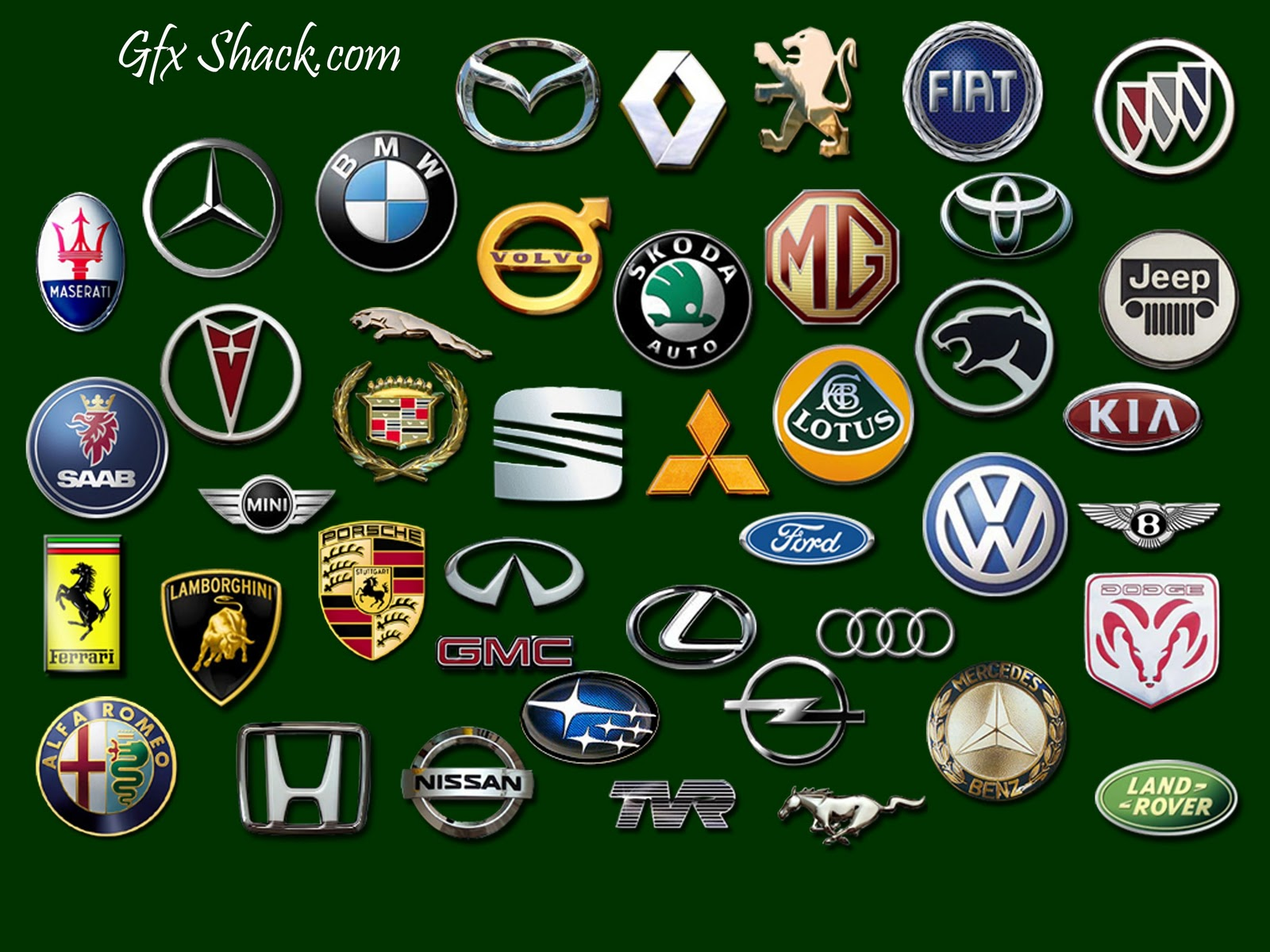 Car Symbols And Their Names Topsimages