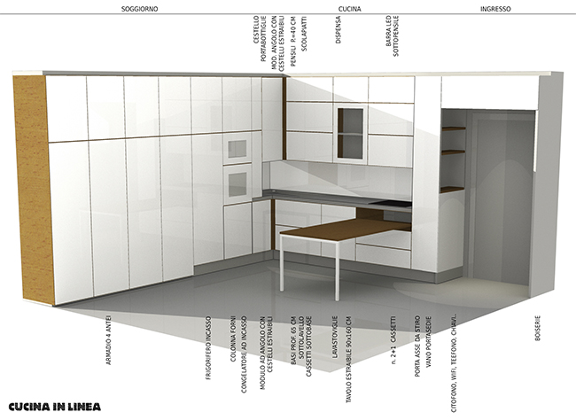 - Quanto costa una cucina su misura ...