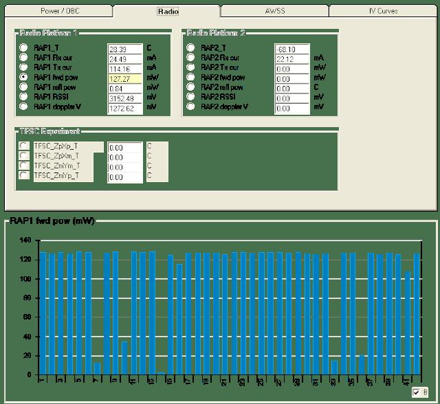 Delfie-C3 Telemetry