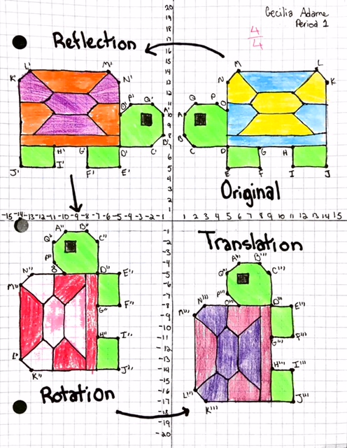Transformation math art