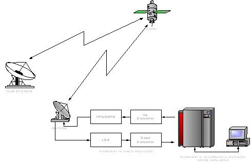 Sistem komunikasi satelit informasi dunia tik gbr11 sistem satelit komunikasi ccuart Images