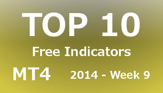 Top ten forex indicators