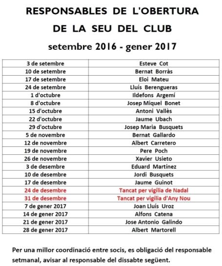 Responsables d'obertura de la seu del Club 2016