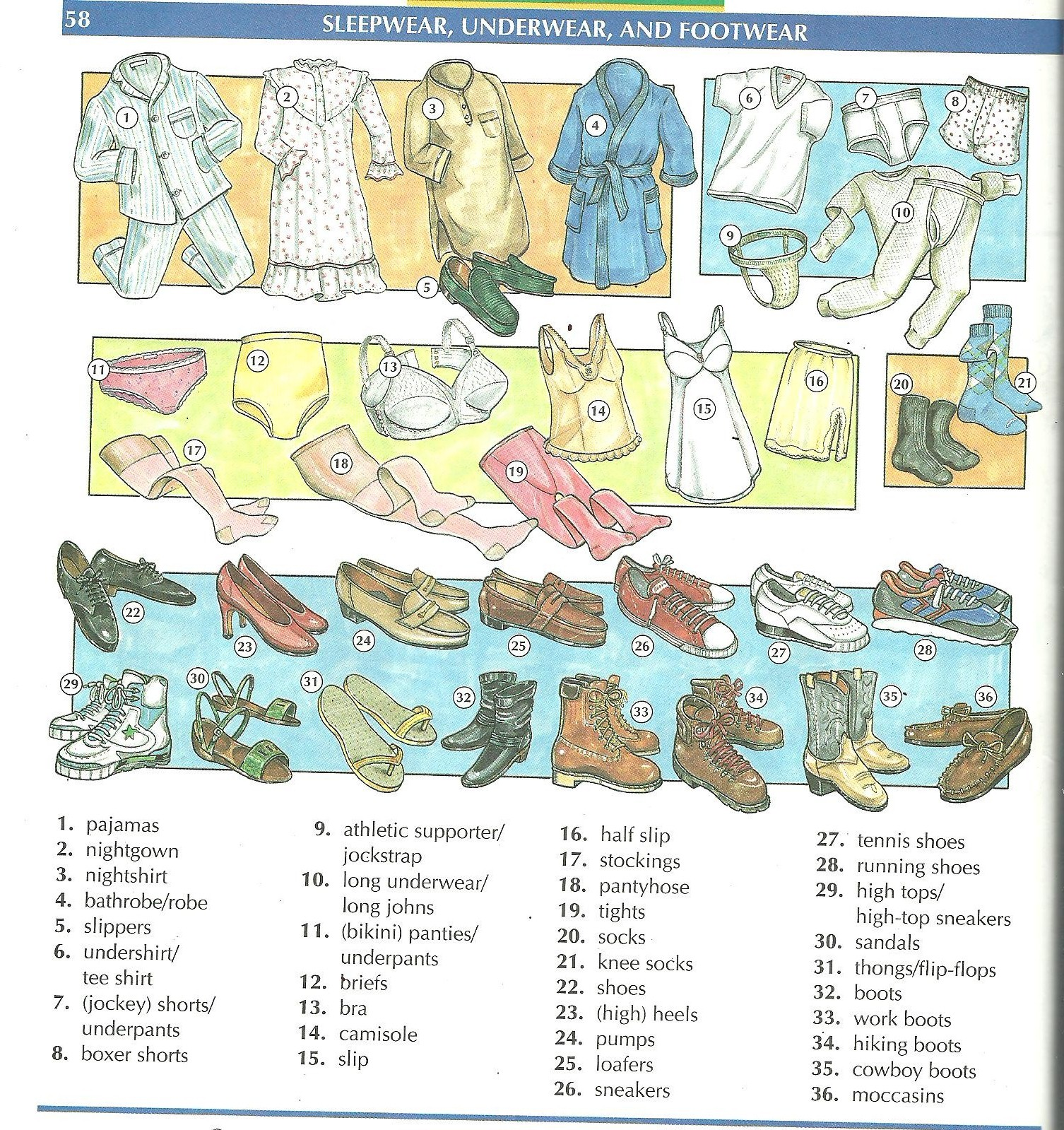 Miss Nicole 39 S Classroom 8 Descriptive Adjectives And Clothes