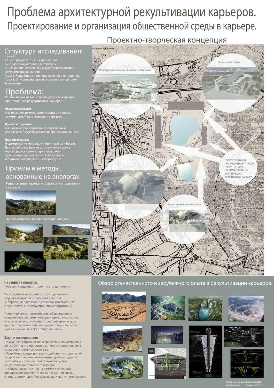 Технологические схемы рекультивации земель