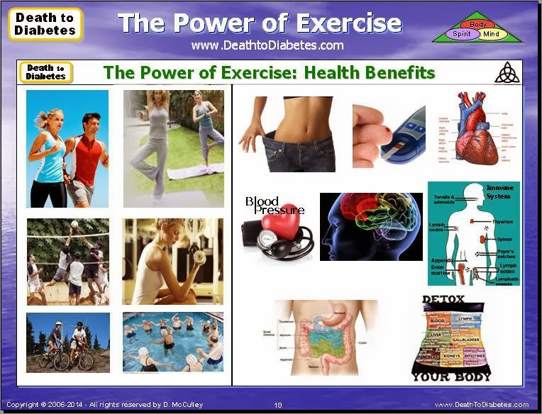 The Power of Exercise