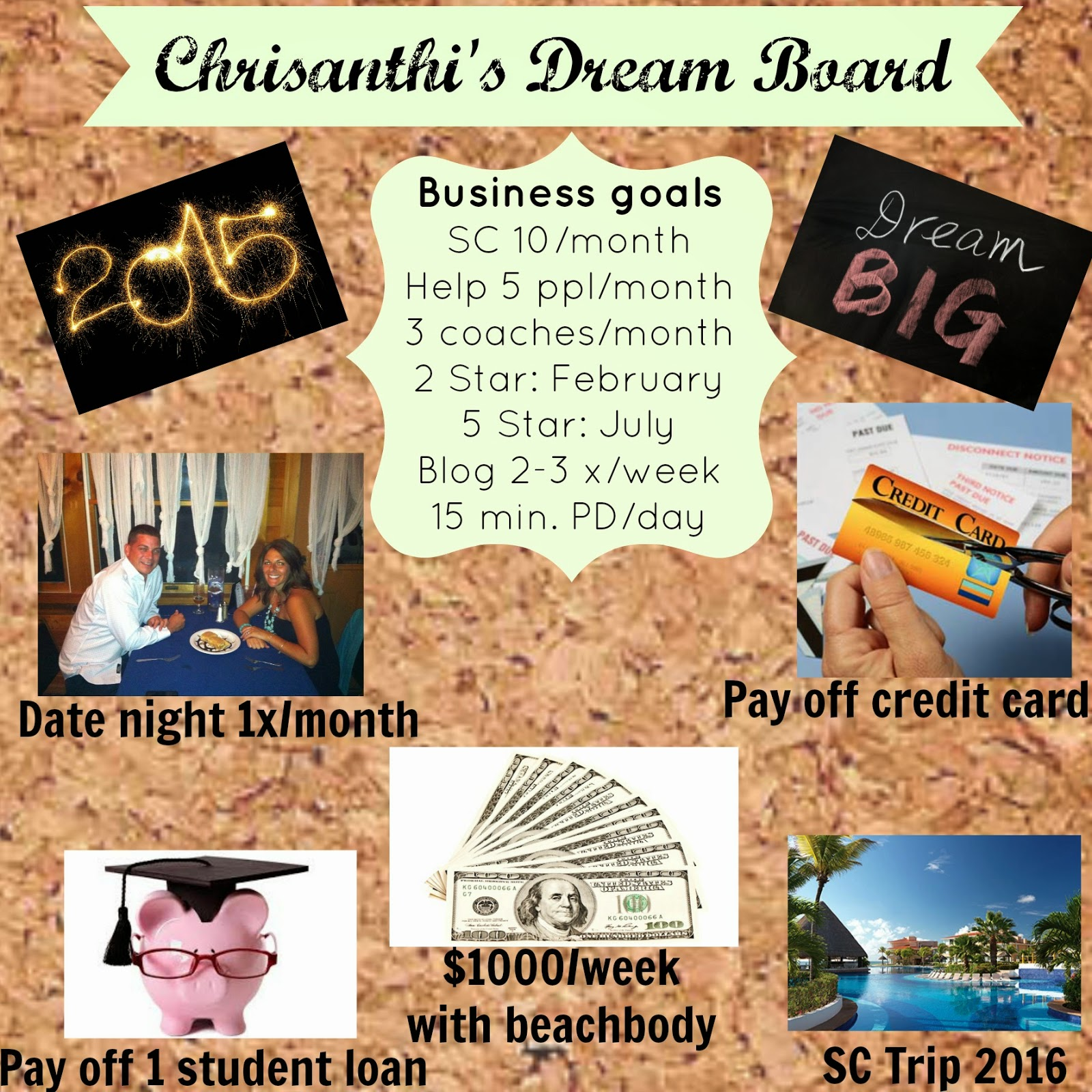 Dare to Dream in 2015 Hairy Scary Goal Setting