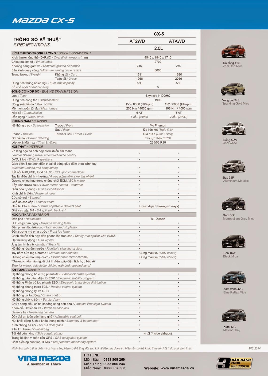 Mazda Show| Đại lý Mazda| Showroom Mazda| Danh sách các đại lý Mazda| Mazda Hà Nội| Mazda Lê Văn Lương| Mazda Nguyễn Trãi| Mazda Pháp Vân