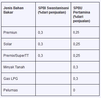 perkembangan industri otomotif di indonesia 2018