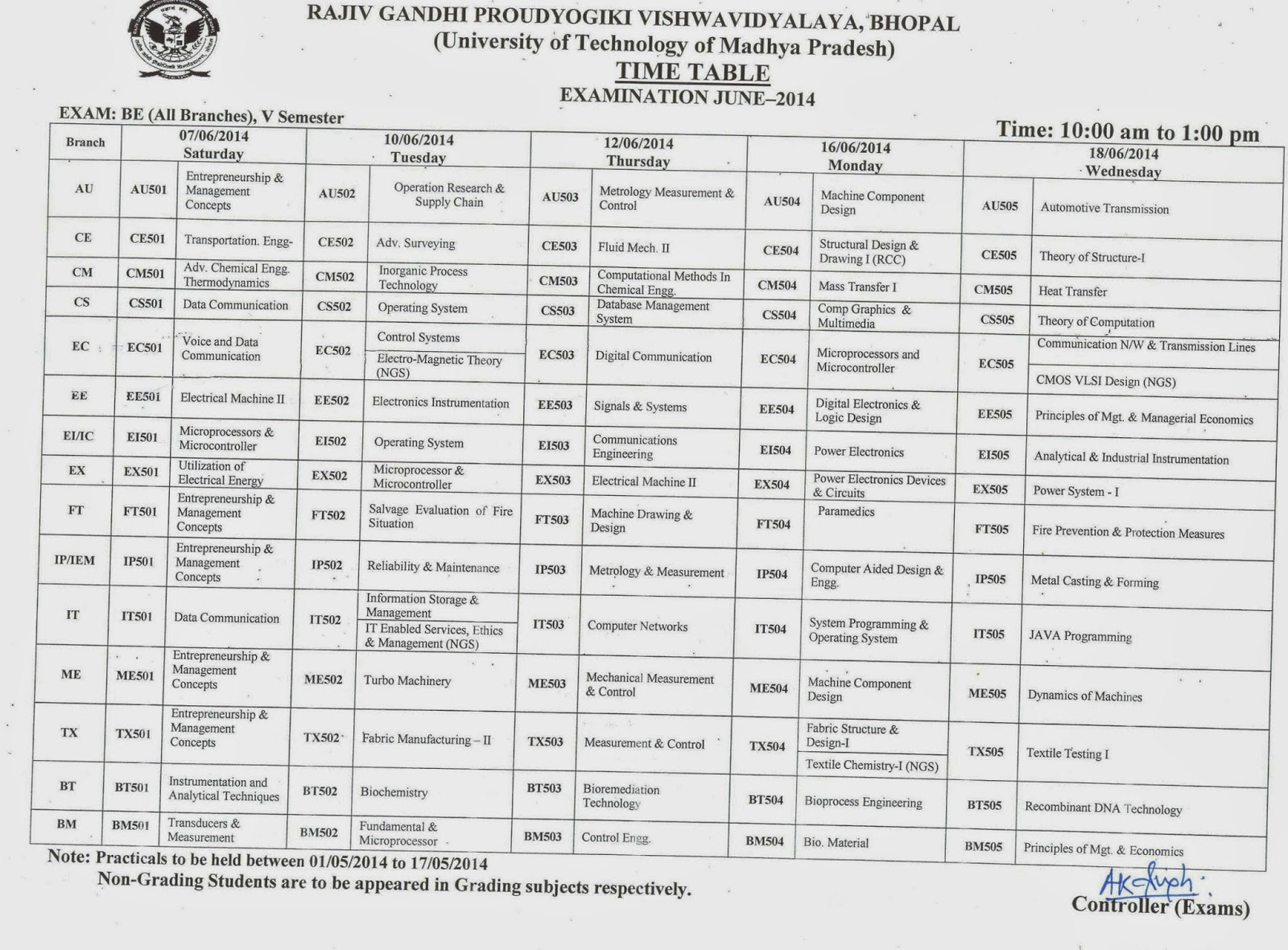 April 2014 rajiv gandhi proudyogiki vishwavidyalaya for 6th sem time table