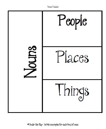 math worksheet : jennifer s teaching tools nouns  verbs  adjectives : Nouns Verbs Adjectives First Grade