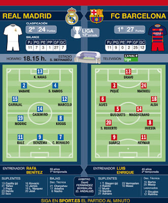 clasico - real madrid - fc barcelona
