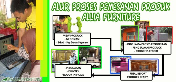 Alur proses pemesanan produk allia furniture