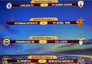 Hasil Drawing Perempat-Final Liga Eropa 2012/2013