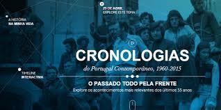 CRONOLOGIAS