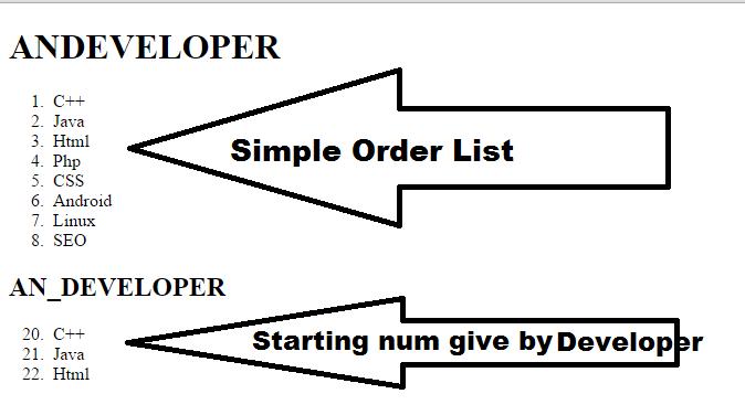 Order list in html