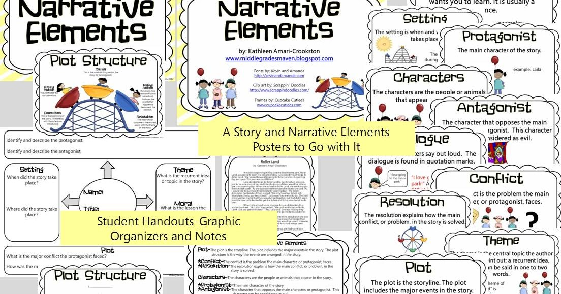themes and narrative elements in a